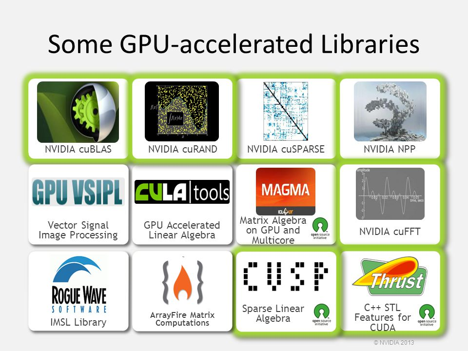 Some GPU-accelerated Libraries