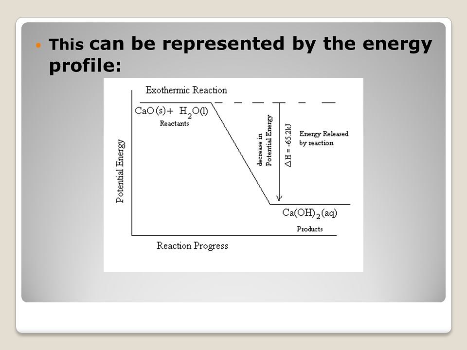 This can be represented by the energy profile: