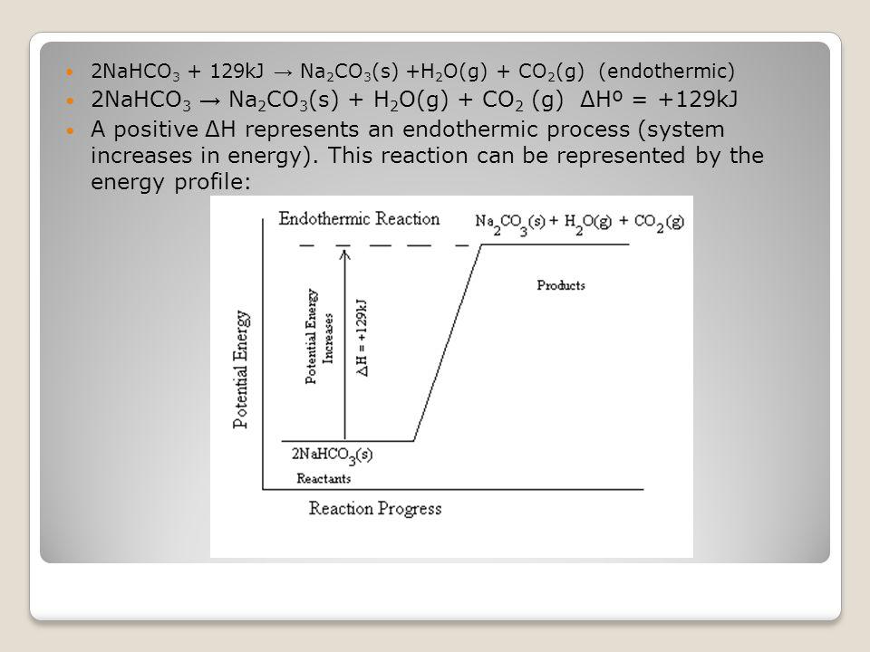 2NaHCO3 → Na2CO3(s) + H2O(g) + CO2 (g) ΔHº = +129kJ