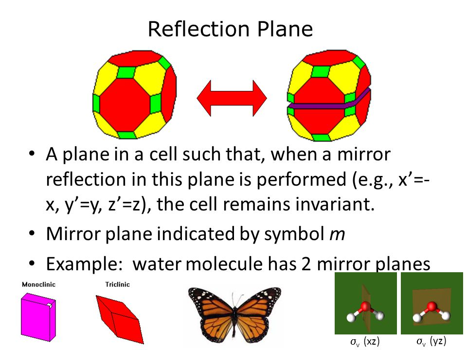 Mirror plane indicated by symbol m