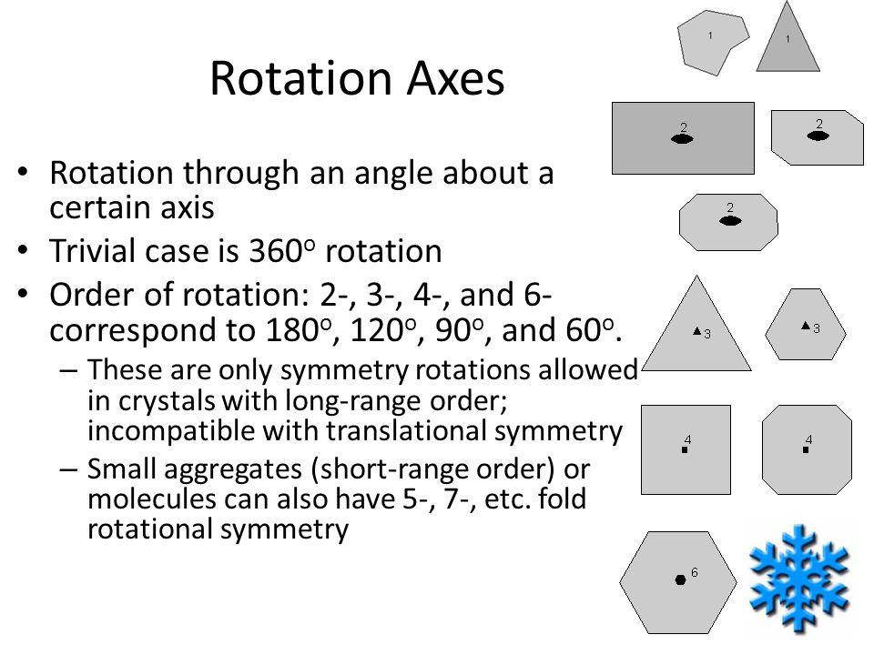 Rotation Axes Rotation through an angle about a certain axis
