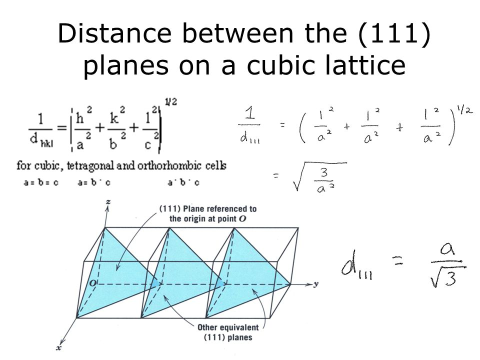 Distance between the (111) planes on a cubic lattice