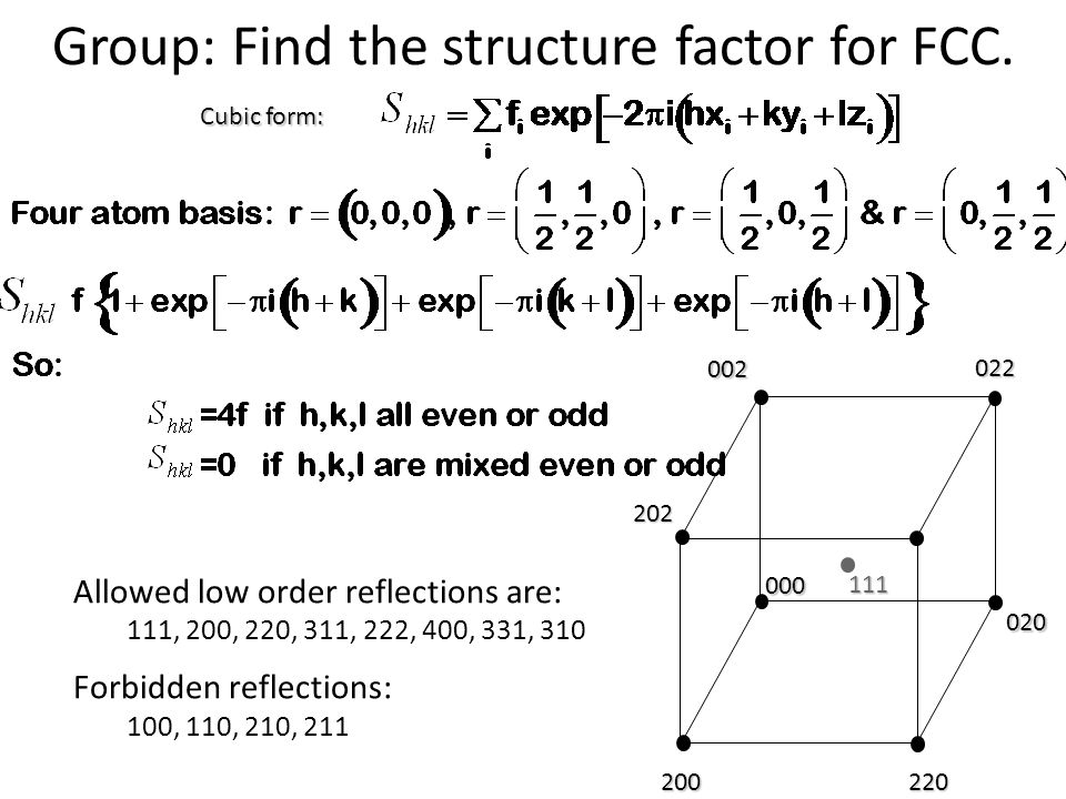 Group: Find the structure factor for FCC.