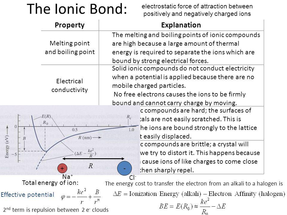 The Ionic Bond: Explanation Property