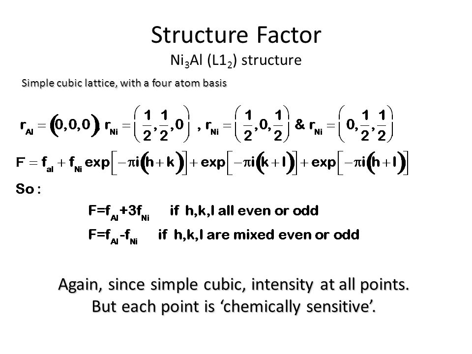 Structure Factor Ni3Al (L12) structure
