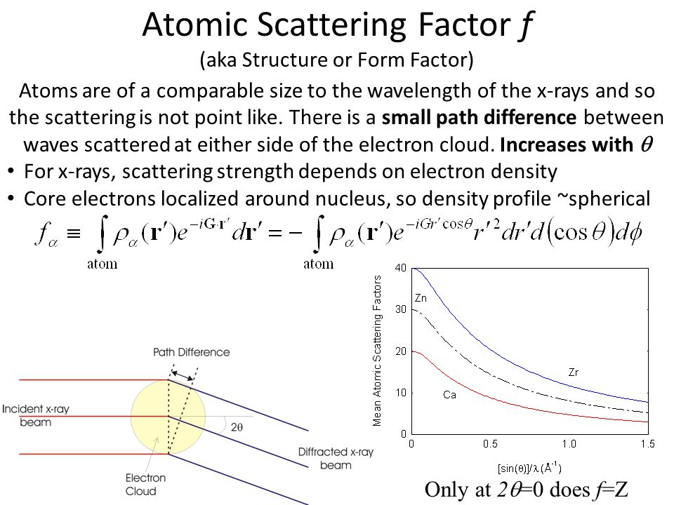 Atomic Scattering Factor f (aka Structure or Form Factor)