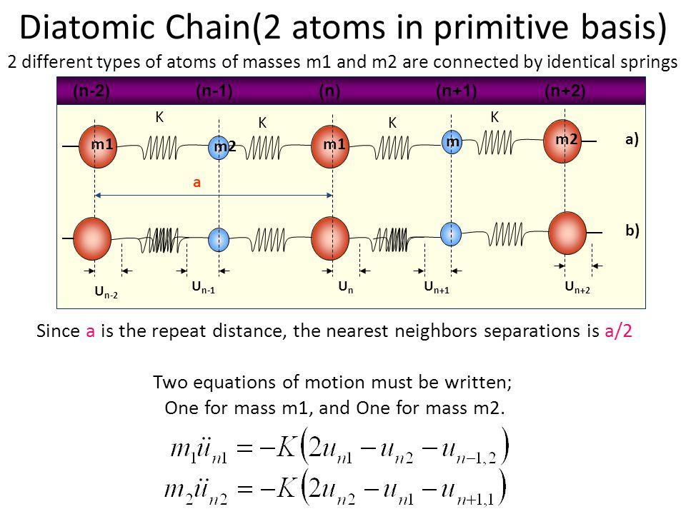 Diatomic Chain(2 atoms in primitive basis)