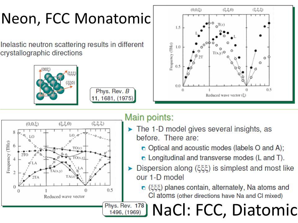 Neon, FCC Monatomic NaCl: FCC, Diatomic