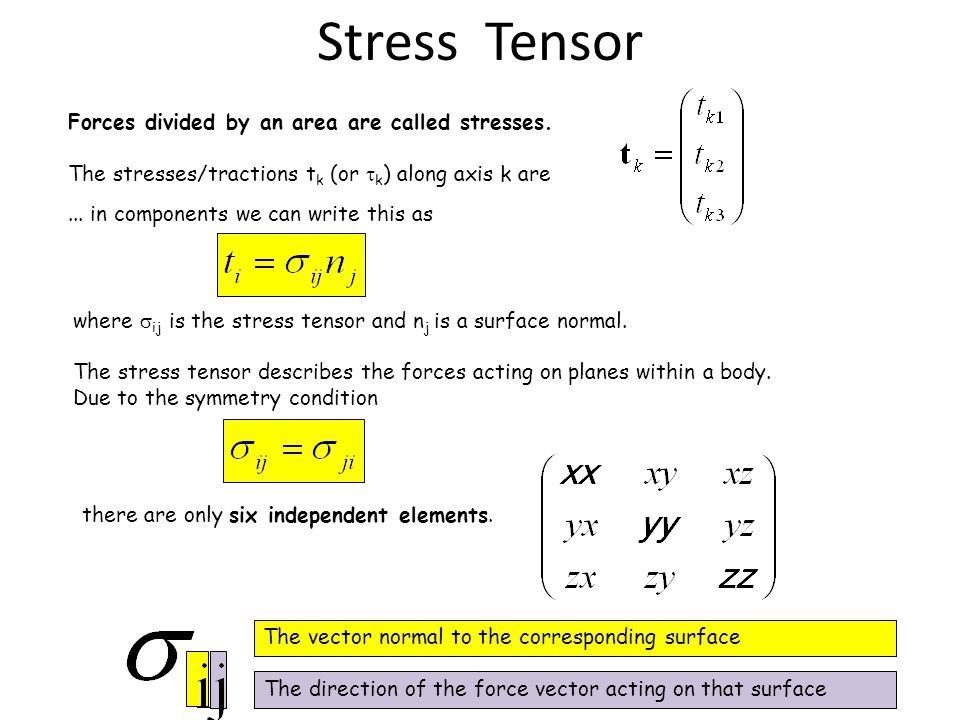 Stress Tensor Forces divided by an area are called stresses.