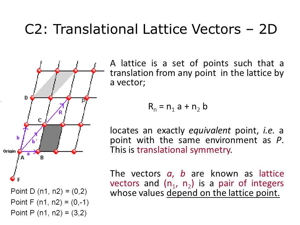 C2: Translational Lattice Vectors – 2D