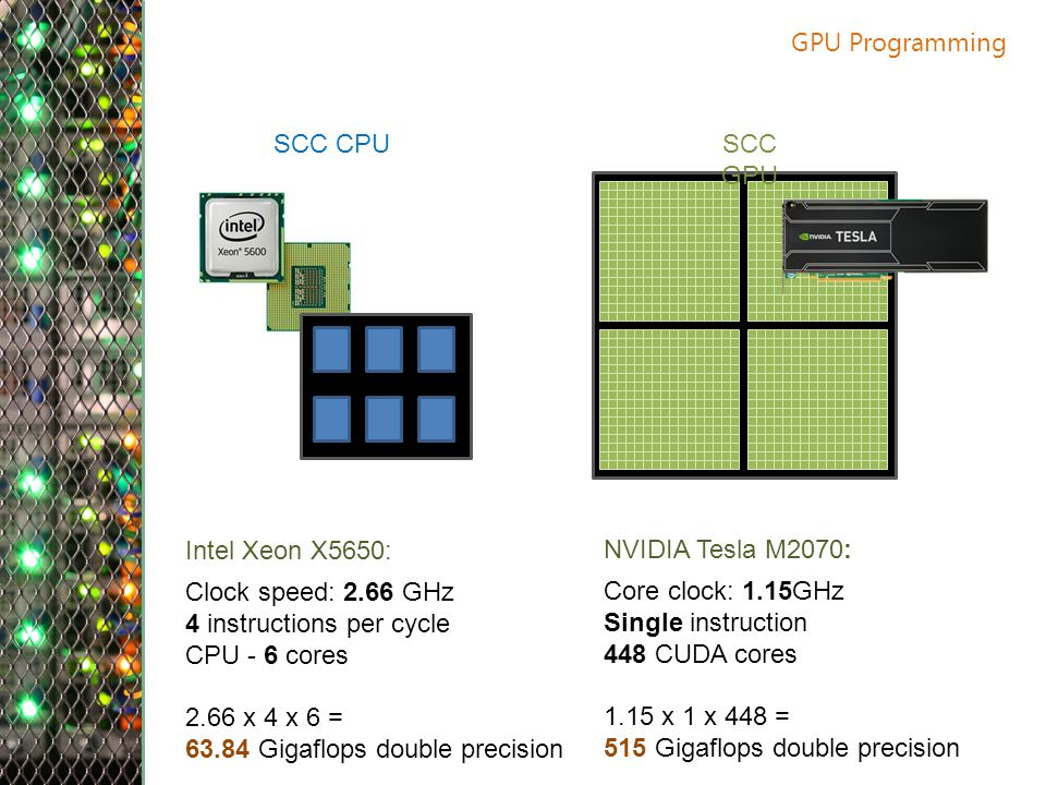 4 instructions per cycle CPU - 6 cores 2.66 x 4 x 6 =