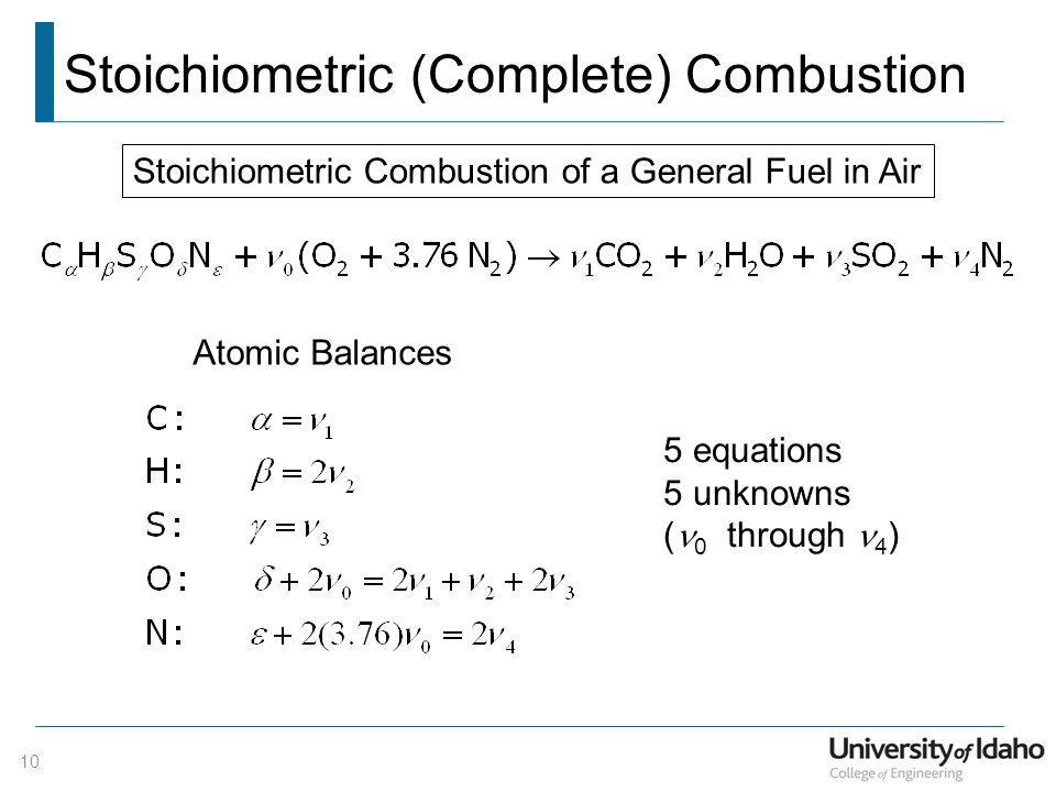 Stoichiometric (Complete) Combustion