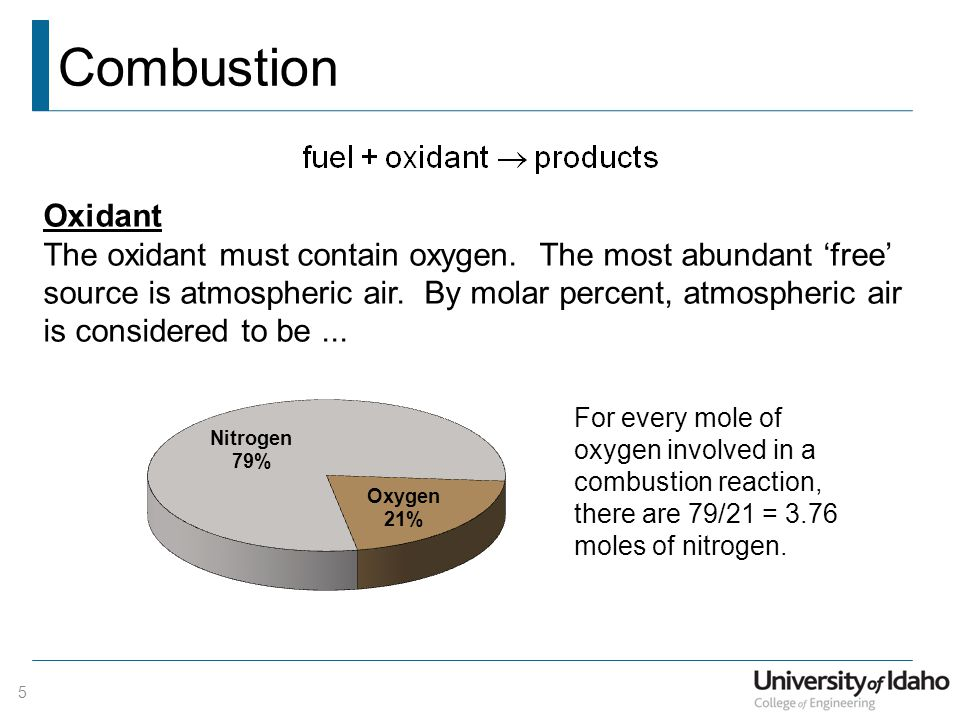 Combustion Oxidant.