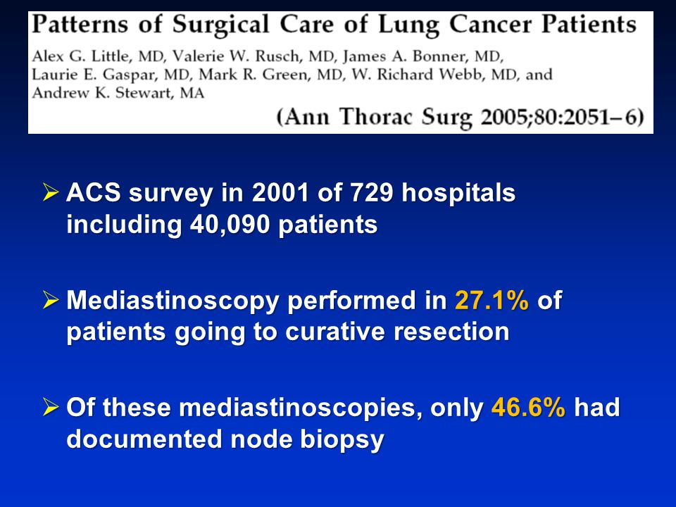ACS survey in 2001 of 729 hospitals including 40,090 patients