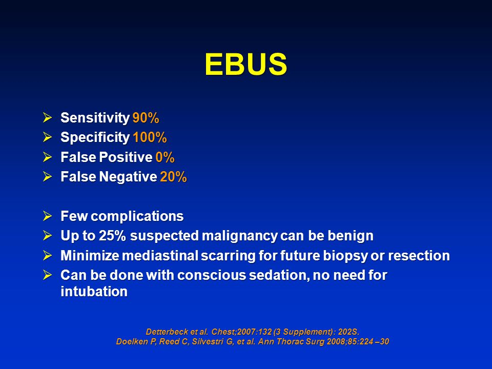 EBUS Sensitivity 90% Specificity 100% False Positive 0%