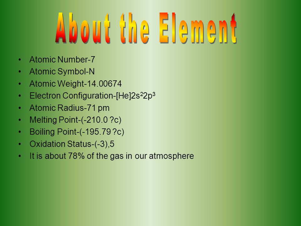 About the Element Atomic Number-7 Atomic Symbol-N