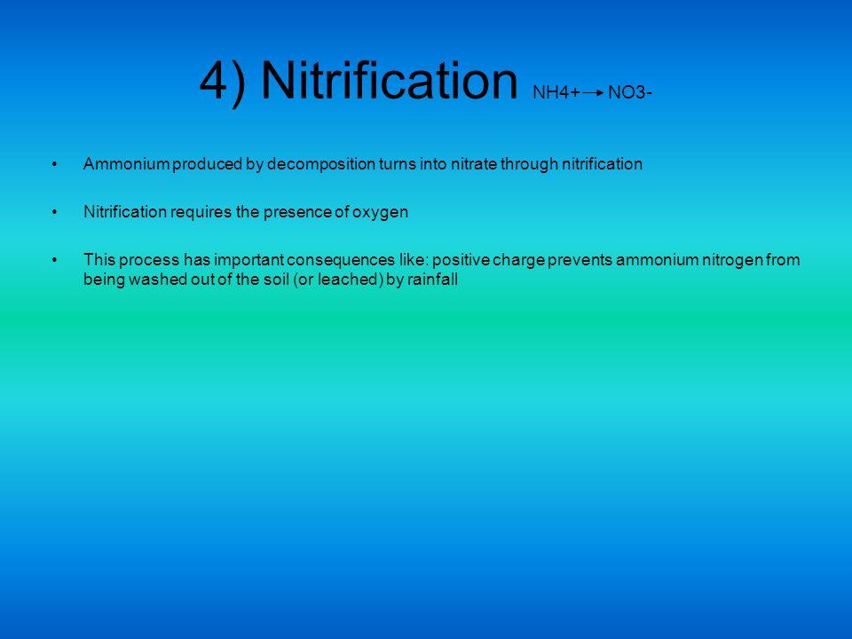 4) Nitrification NH4+ NO3-