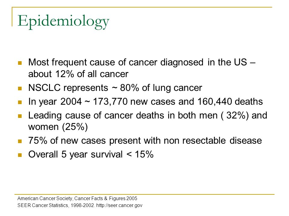 Epidemiology Most frequent cause of cancer diagnosed in the US – about 12% of all cancer. NSCLC represents ~ 80% of lung cancer.