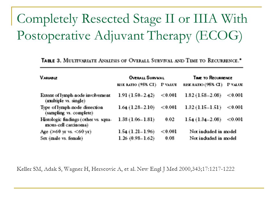 Completely Resected Stage II or IIIA With Postoperative Adjuvant Therapy (ECOG)