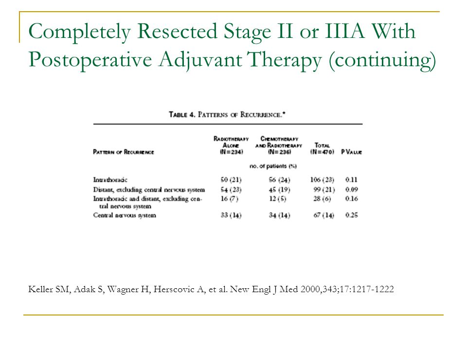 Completely Resected Stage II or IIIA With Postoperative Adjuvant Therapy (continuing)