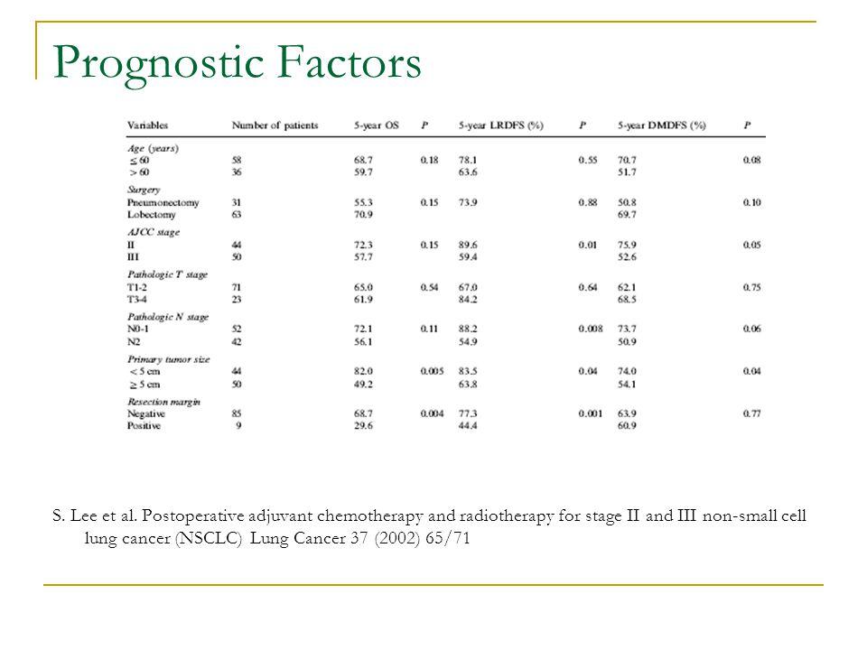 Prognostic Factors