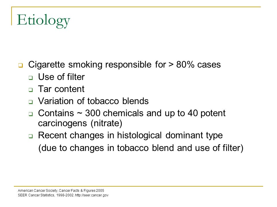 Etiology Cigarette smoking responsible for > 80% cases