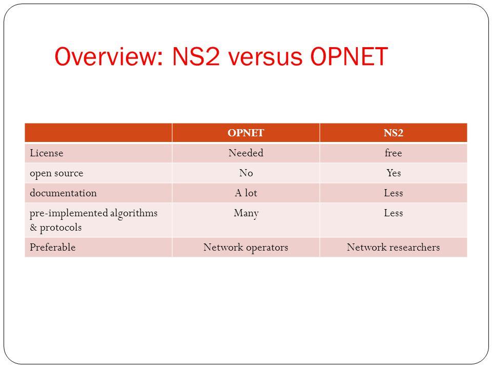 Overview: NS2 versus OPNET