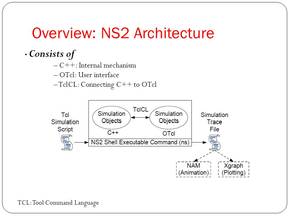 Overview: NS2 Architecture