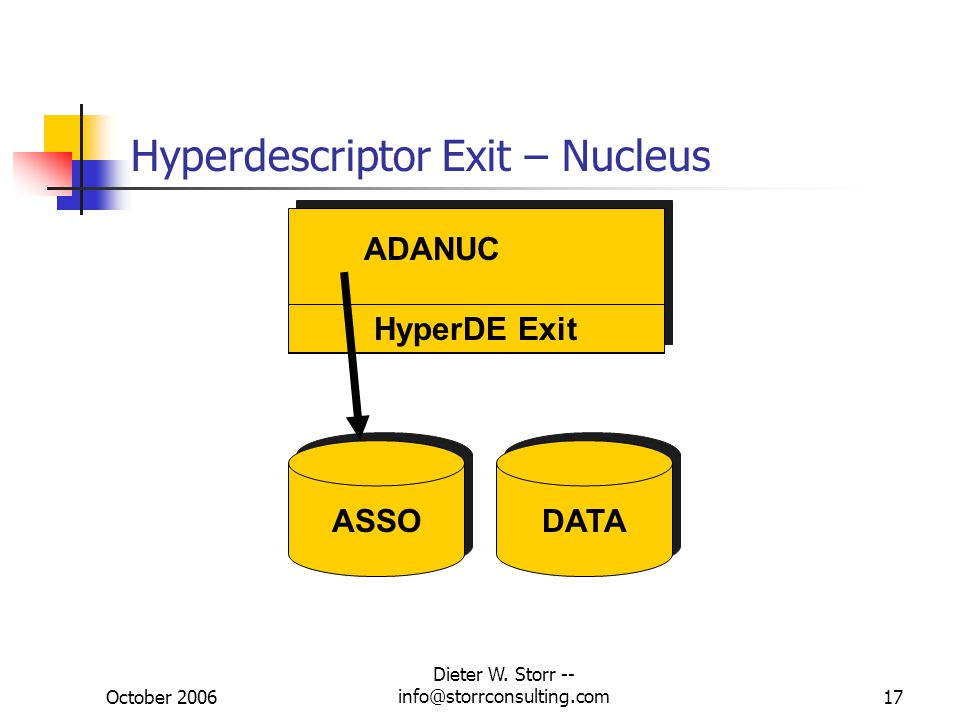 Hyperdescriptor Exit – Nucleus