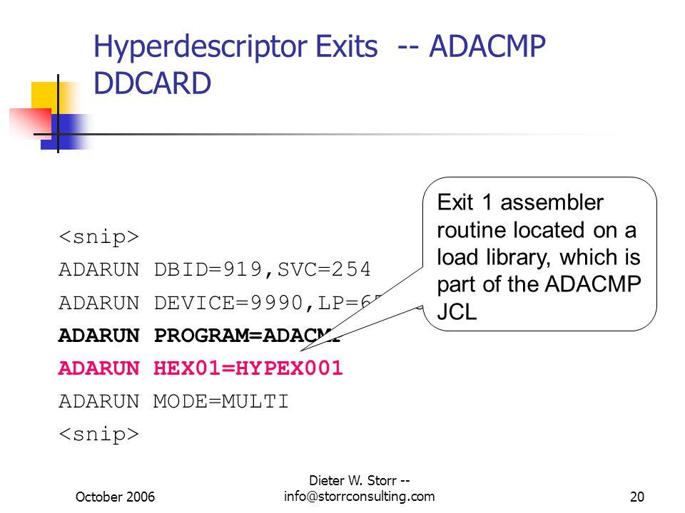 Hyperdescriptor Exits -- ADACMP DDCARD
