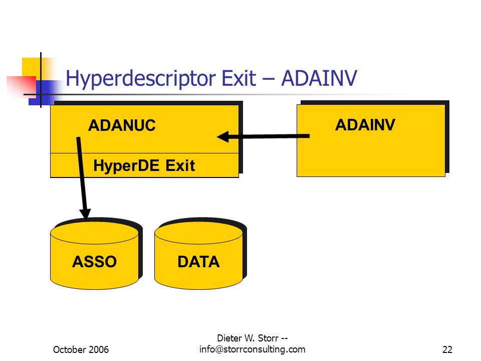 Hyperdescriptor Exit – ADAINV