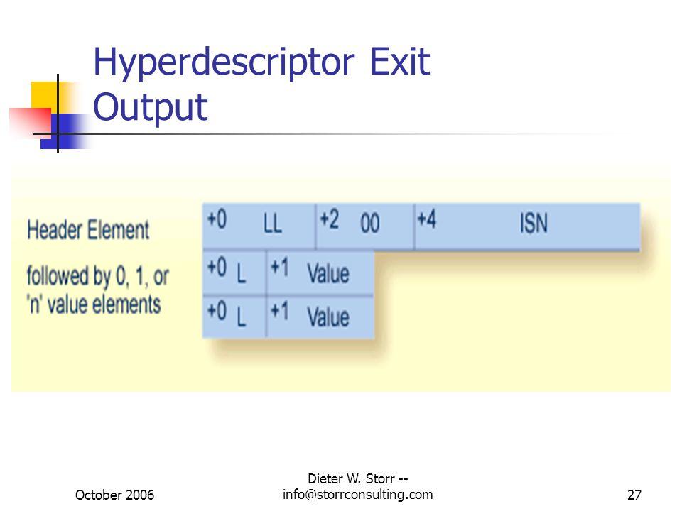 Hyperdescriptor Exit Output