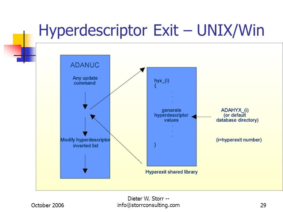Hyperdescriptor Exit – UNIX/Win