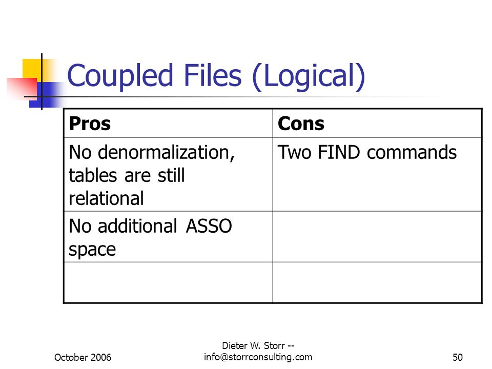 Coupled Files (Logical)