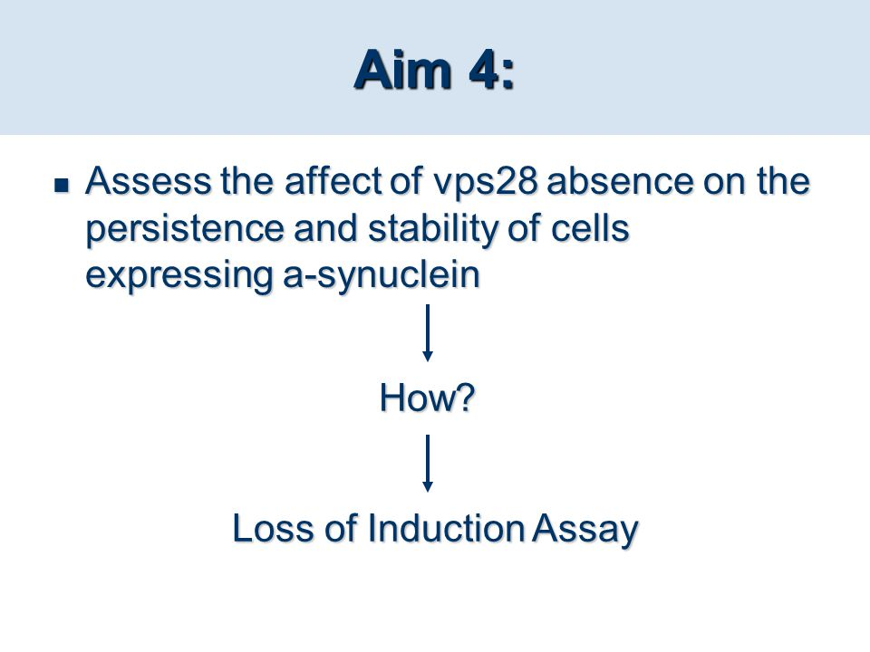 Loss of Induction Assay