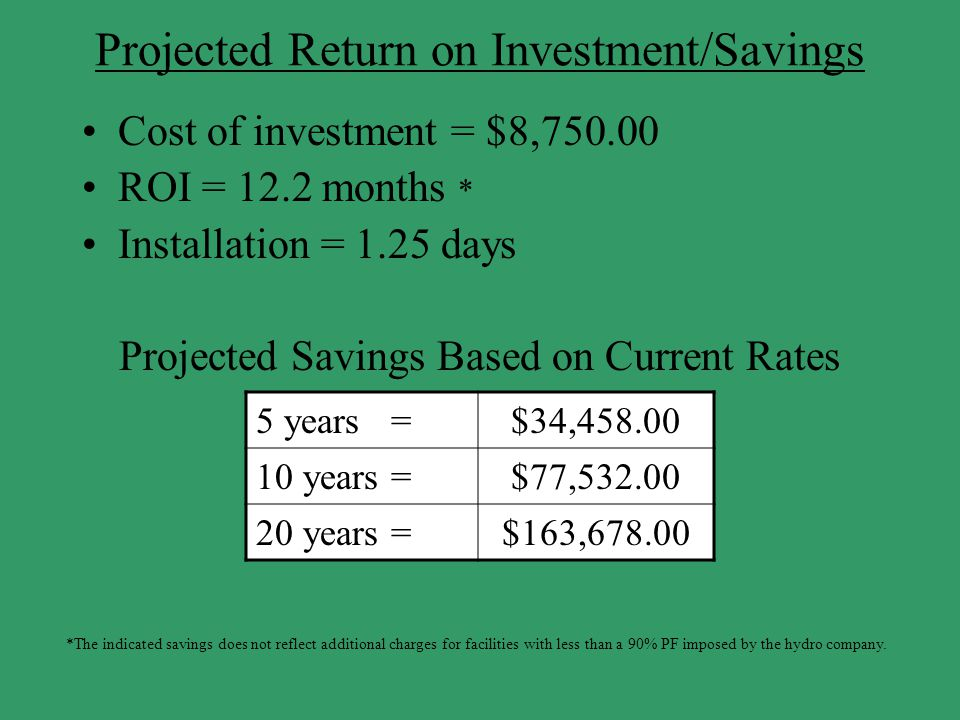 Projected Return on Investment/Savings