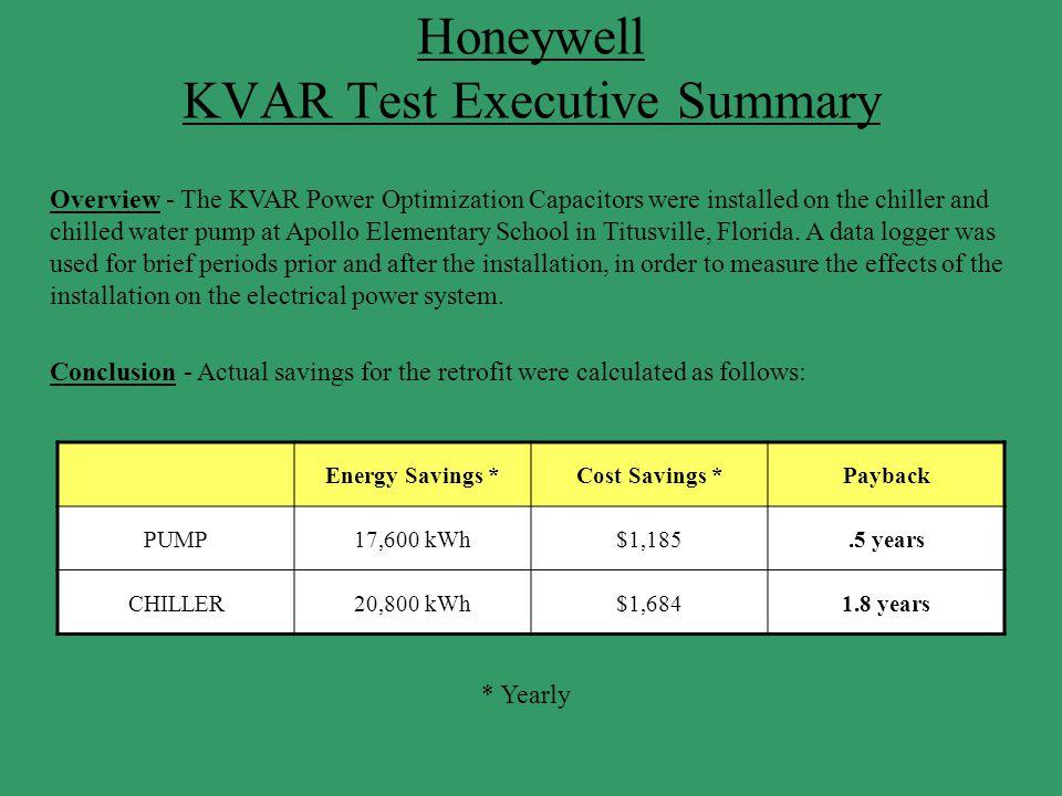 Honeywell KVAR Test Executive Summary