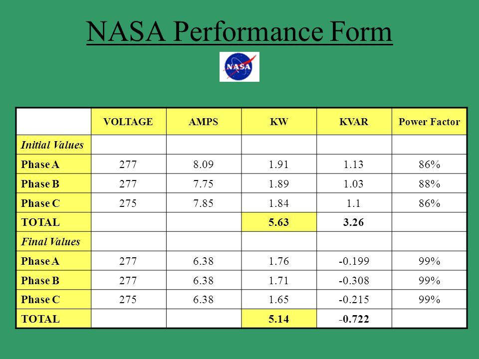 NASA Performance Form Initial Values Phase A 277 8.09 1.91 1.13 86%