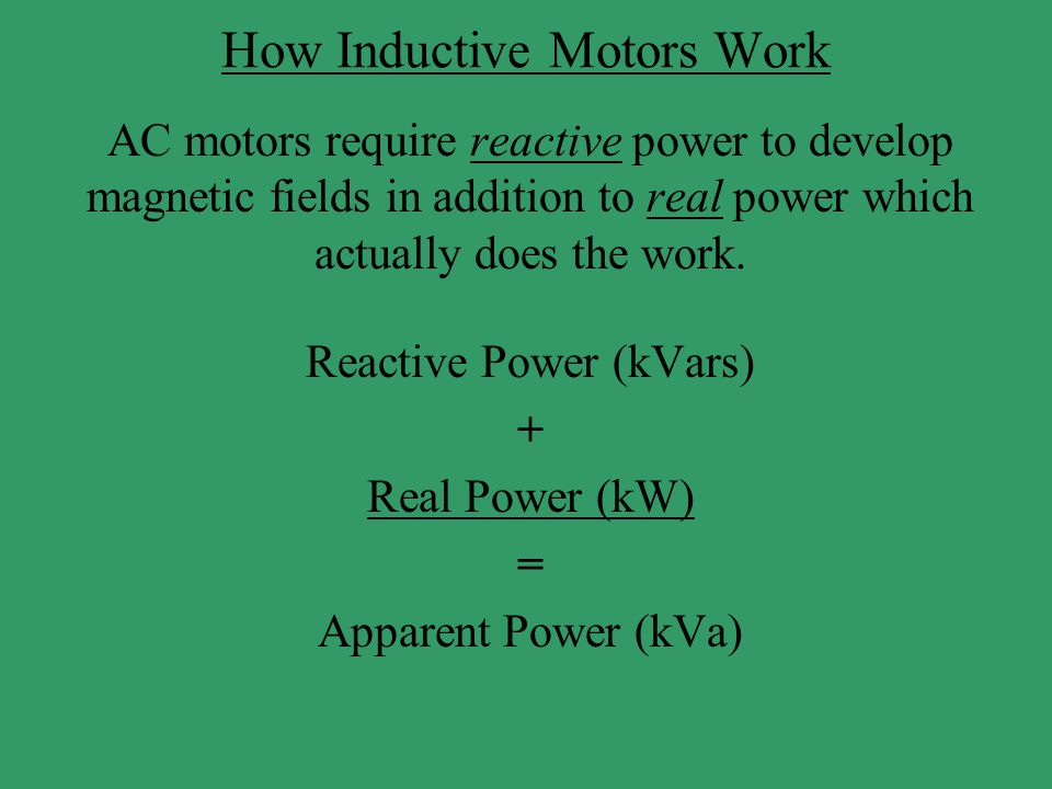 How Inductive Motors Work