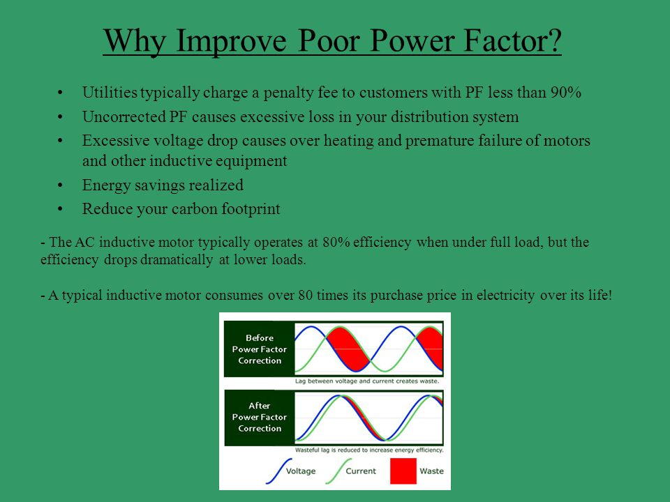 Why Improve Poor Power Factor
