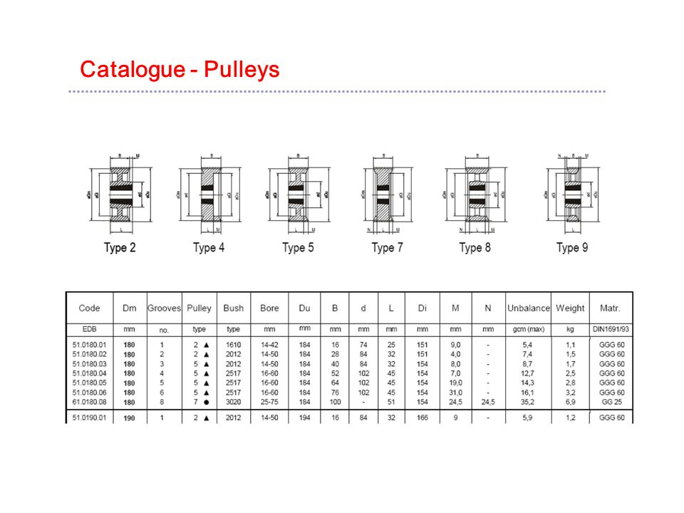 Catalogue - Pulleys
