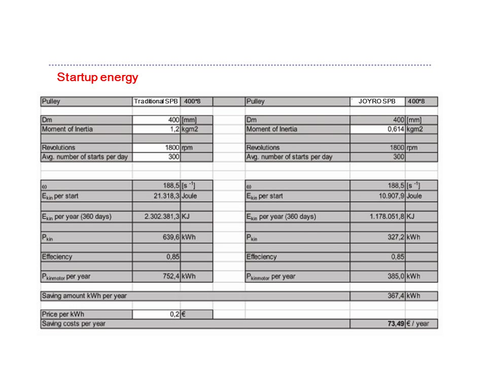 Startup energy Traditional SPB 400*8 JOYRO SPB 400*8