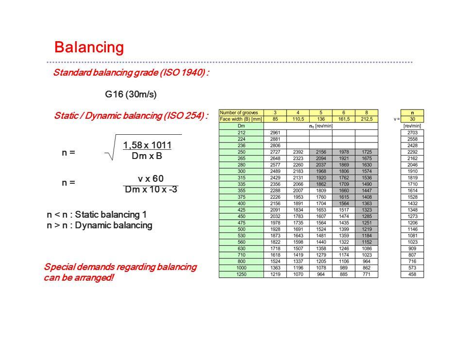 Balancing Standard balancing grade (ISO 1940) : G16 (30m/s)