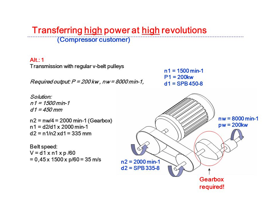 Transferring high power at high revolutions