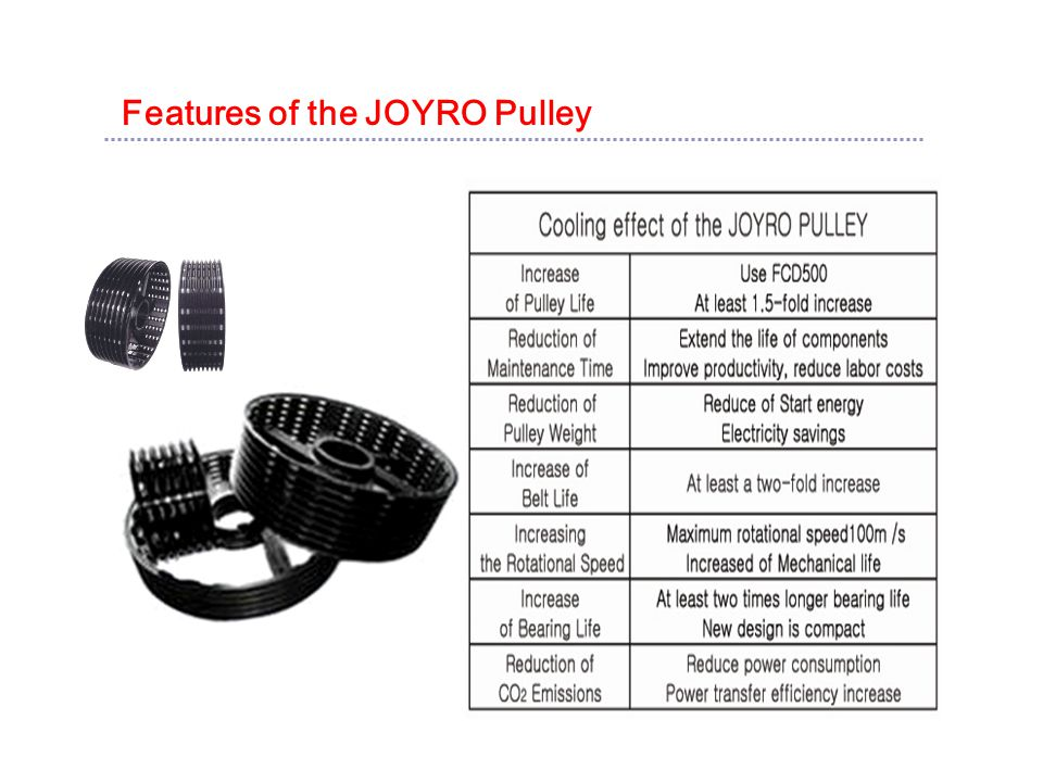 Features of the JOYRO Pulley