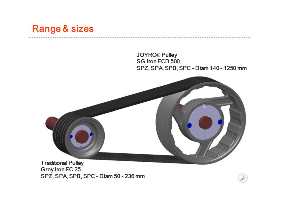 Range & sizes JOYRO® Pulley SG Iron FCD 500