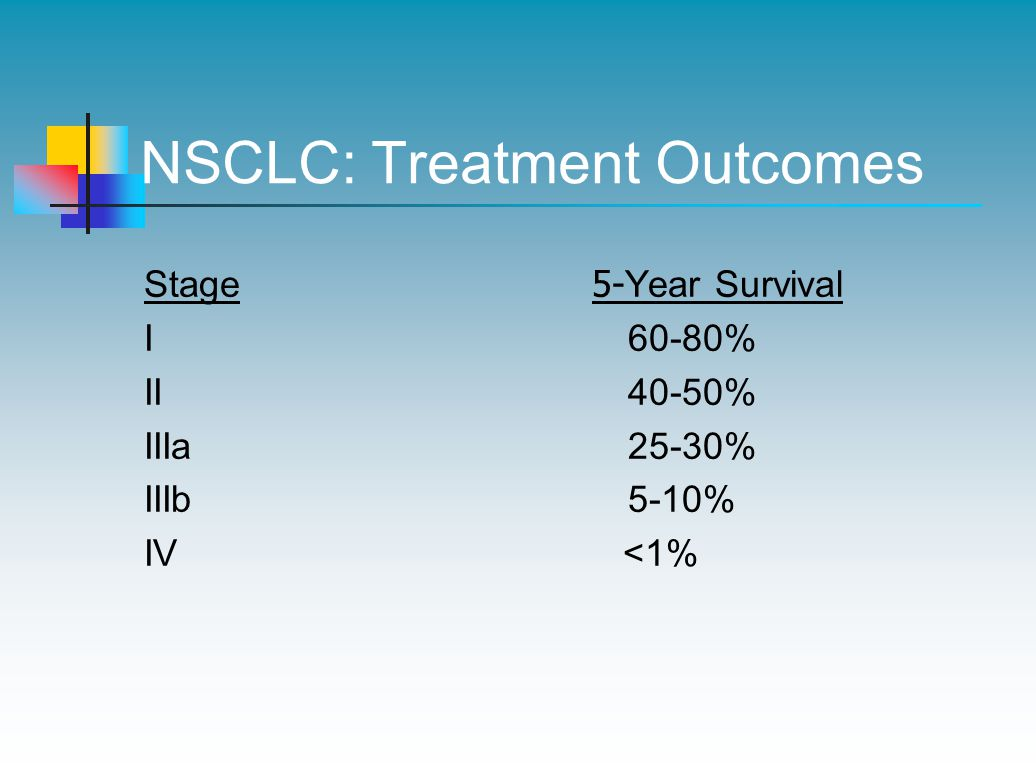 NSCLC: Treatment Outcomes