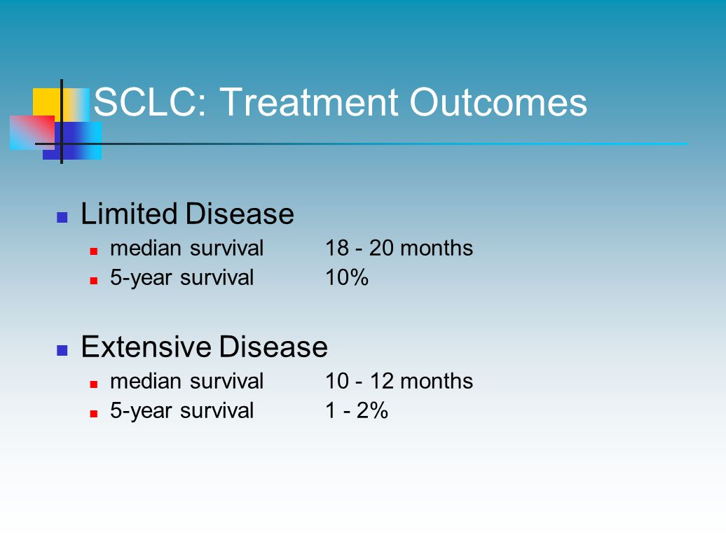 SCLC: Treatment Outcomes