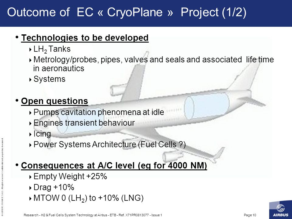Outcome of EC « CryoPlane » Project (1/2)