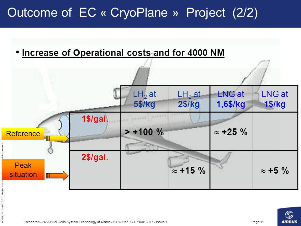 Outcome of EC « CryoPlane » Project (2/2)